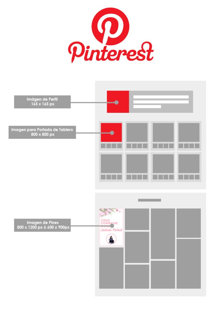 Tamaño ideal para perfil de empresas de Pinterest