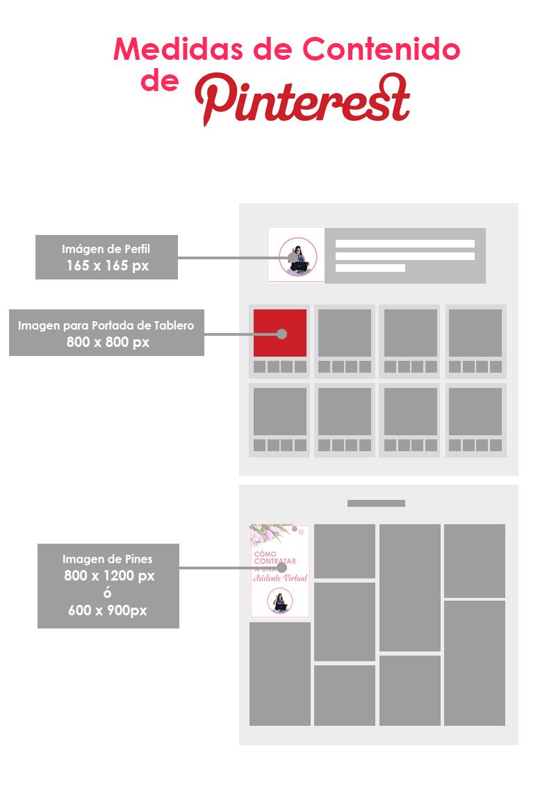 Medidas para Pinterest 2020