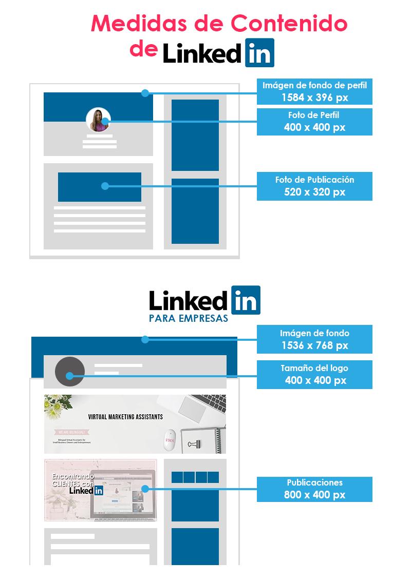 Medidas para LinkedIn 2020